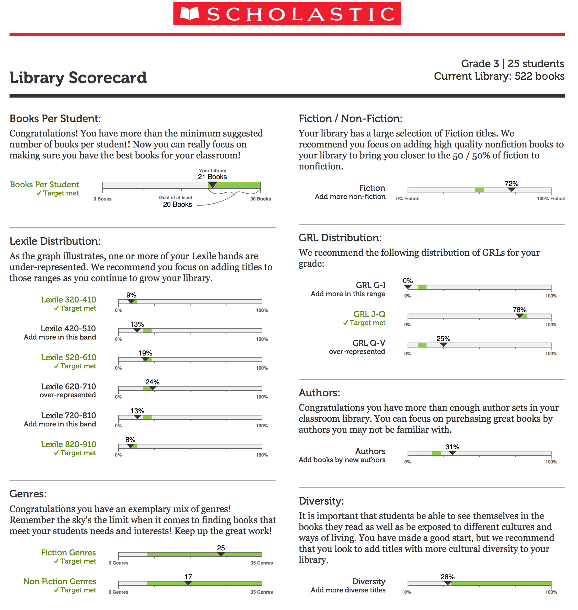 Scholastic Recommendation Benchmarks